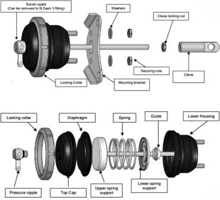 Turbosmart IWG Actuator Internal Components