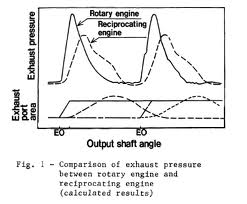 Rotary Engine Flow