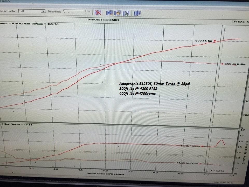 Turblown Cast EFR IWG Borgwarner Rx7 Turbo Systems - Turbosource