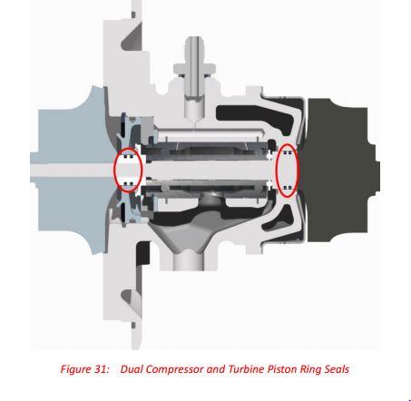 Turblown BorgWarner EFR IWG Rx7 Single Turbo Kit | TurboSource