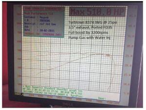 EFR 8374 IWG Pump Gas 25 psi