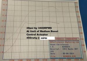 EFR 8374 IWG E85 Dyno