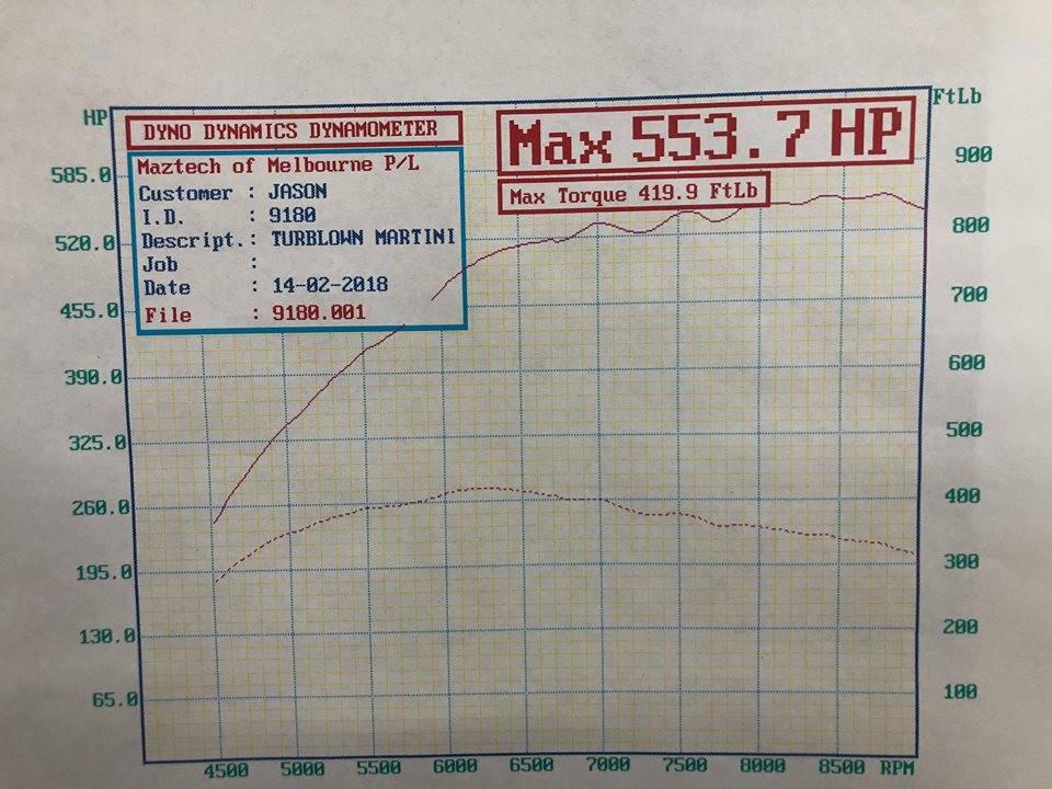 18.5 psi dyno run